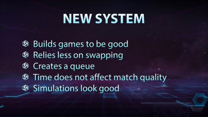 Novo Sistema MM