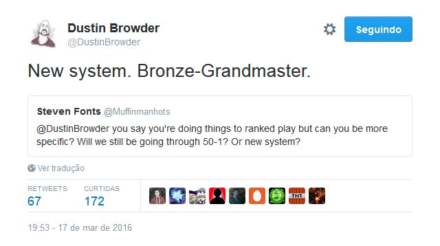 New systeim bronze-grandmaster